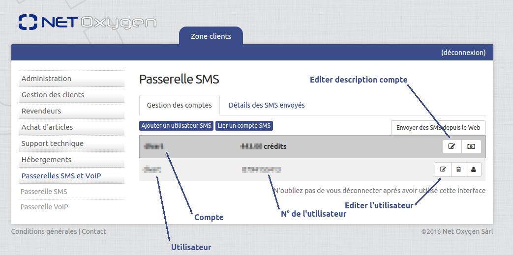 passerelle_SMS-editer-user